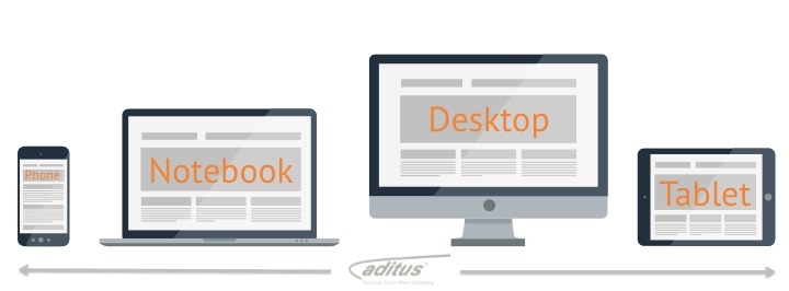 aditus - Plattform