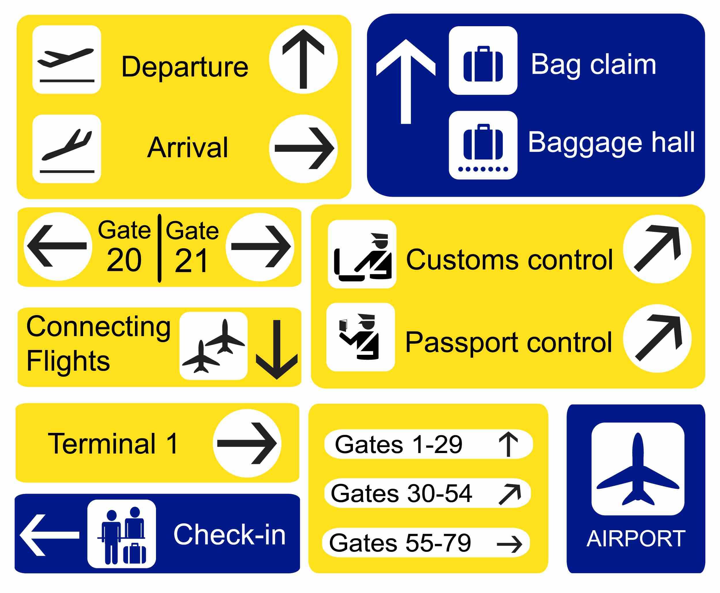 Update – Visabestimmungen für Südostasien